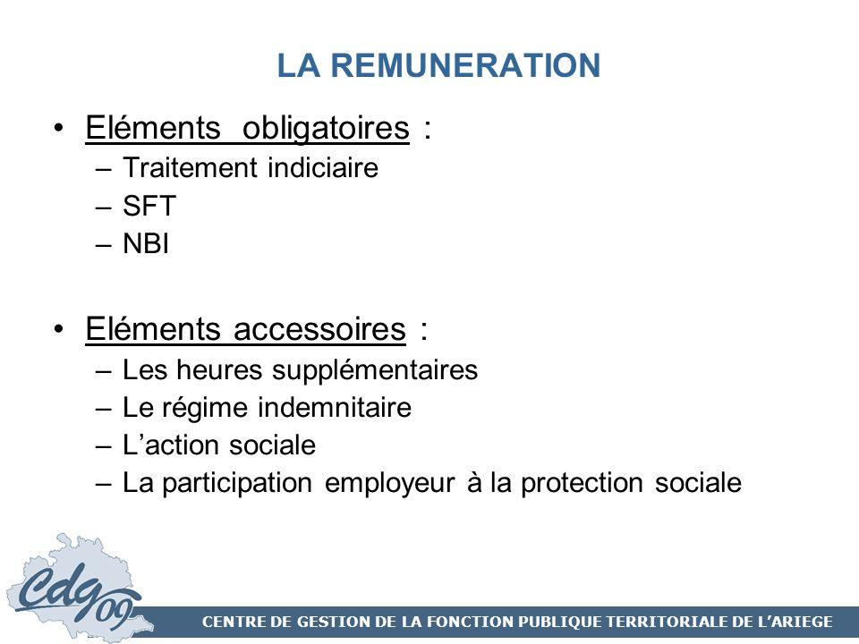 47e60917af9 CENTRE DE GESTION DE LA FONCTION PUBLIQUE TERRITORIALE DE L ARIEGE ...