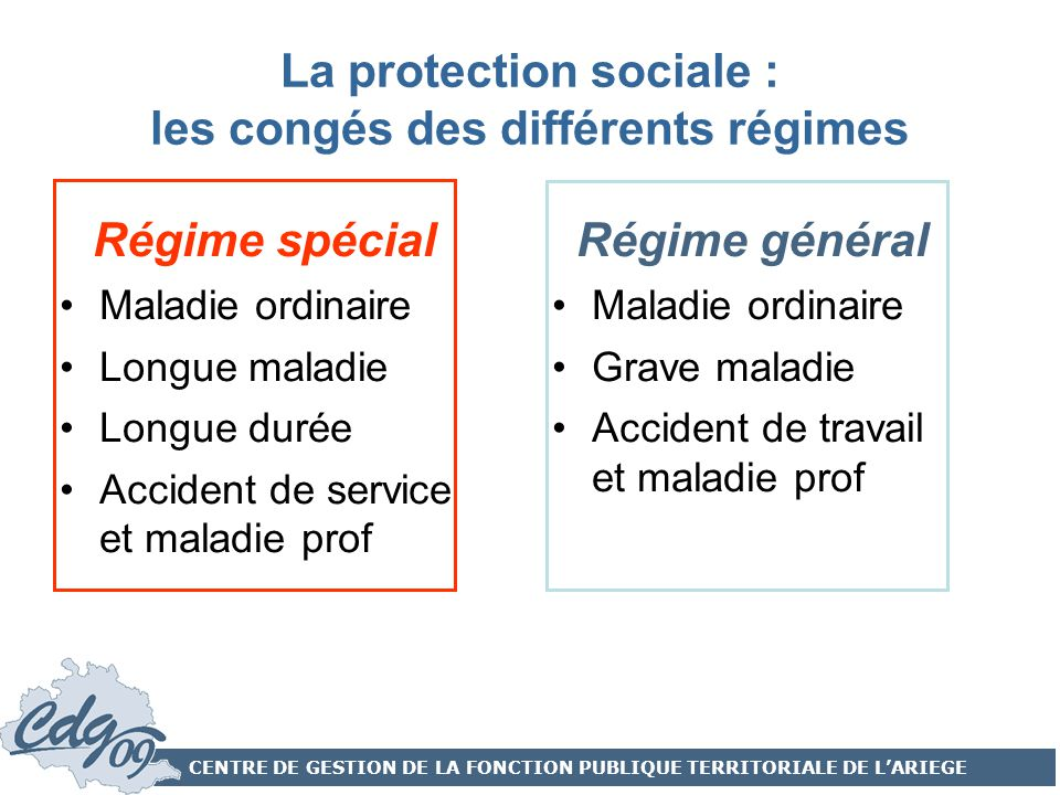 Centre De Gestion De La Fonction Publique Territoriale De L Ariege