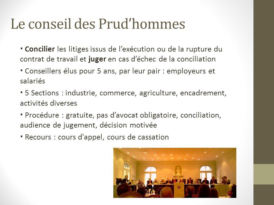 Les relations individuelles de travail ppt video online t l charger - Bureau de conciliation prud hommes ...