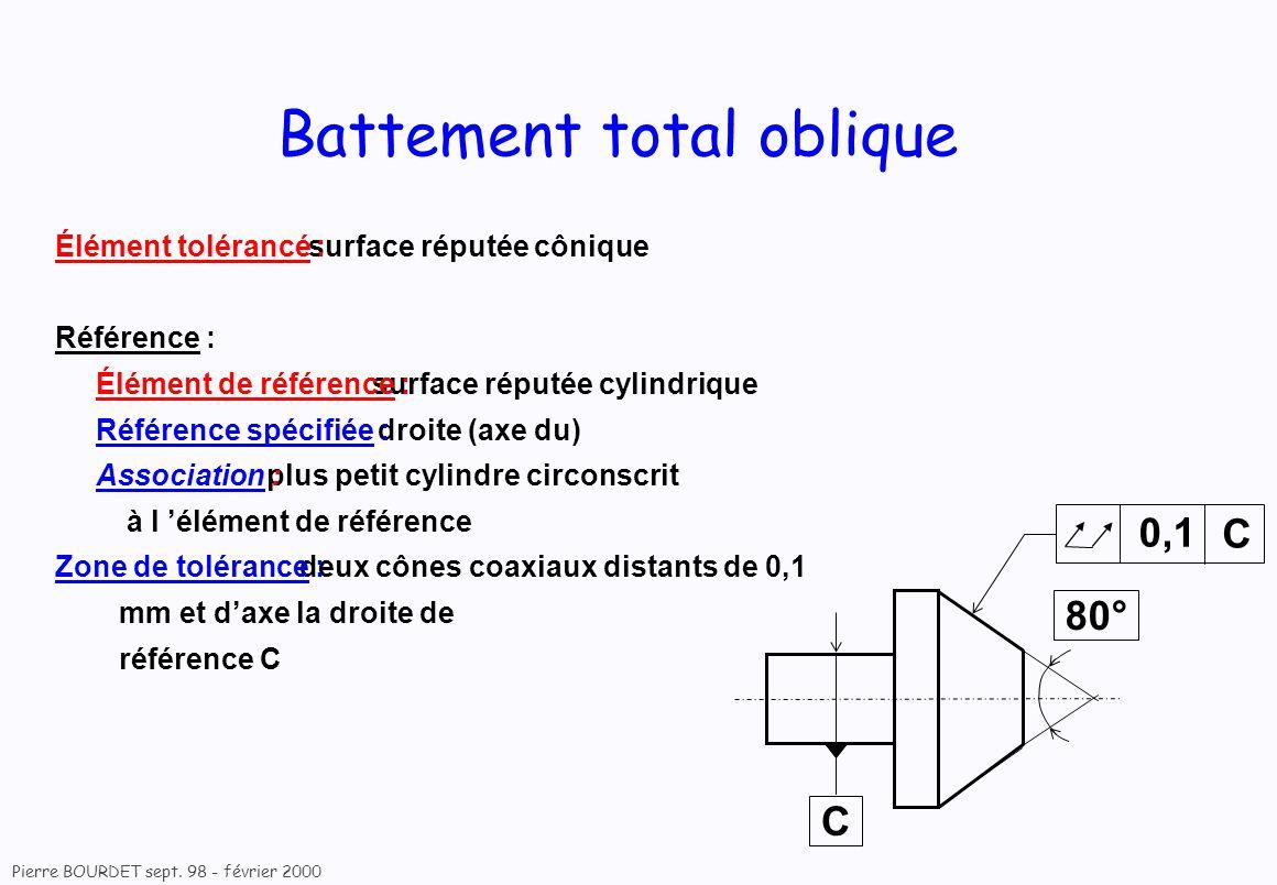 tolérances géométrique du cône