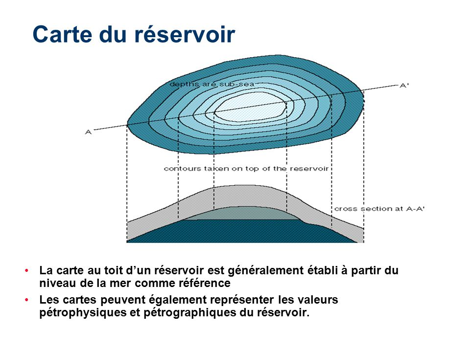 Introduction to reservoir engineering pdf