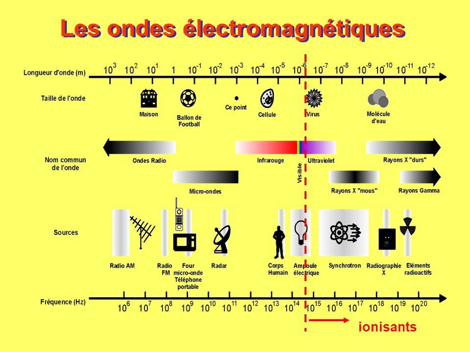 lumière infrarouge danger