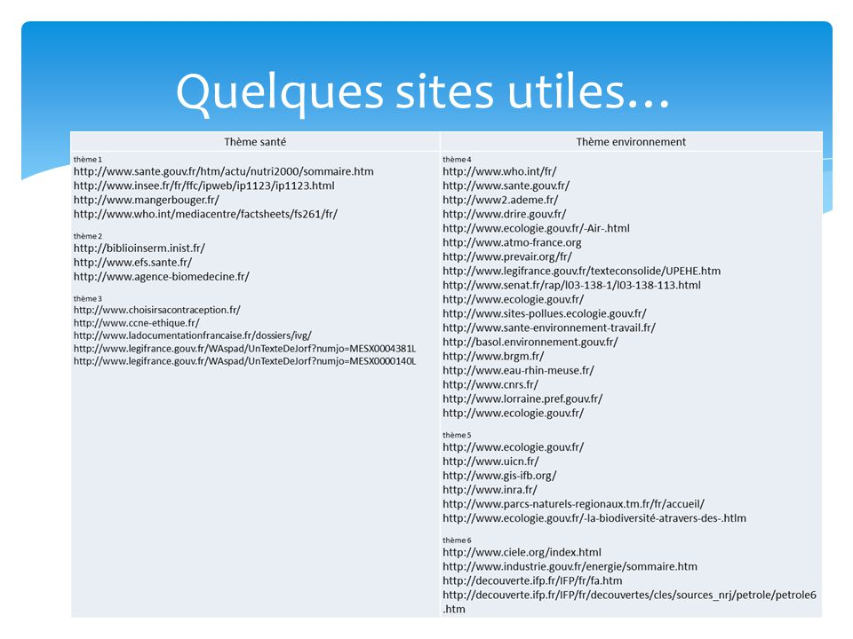 Quelques sites utiles…