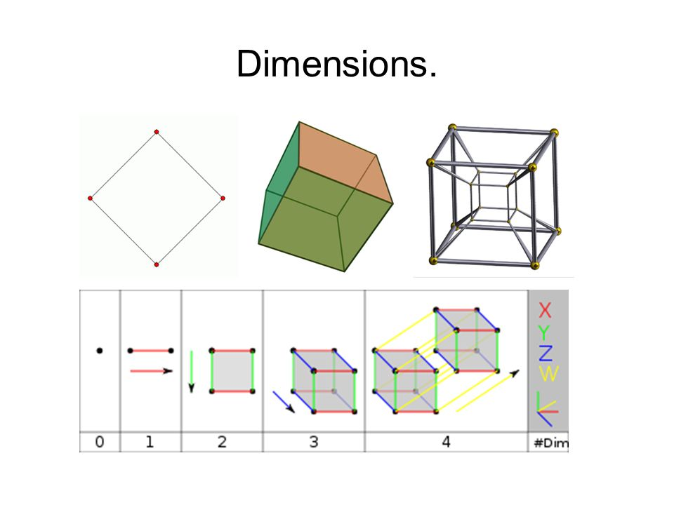 Dimensions.