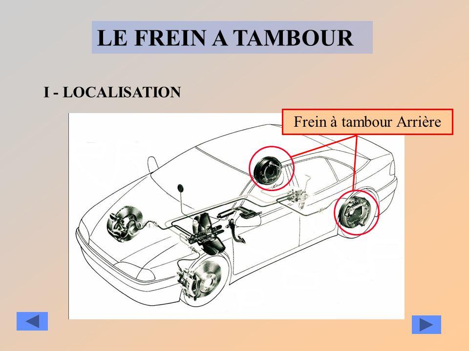 le freinage automobile ppt video online t l charger. Black Bedroom Furniture Sets. Home Design Ideas