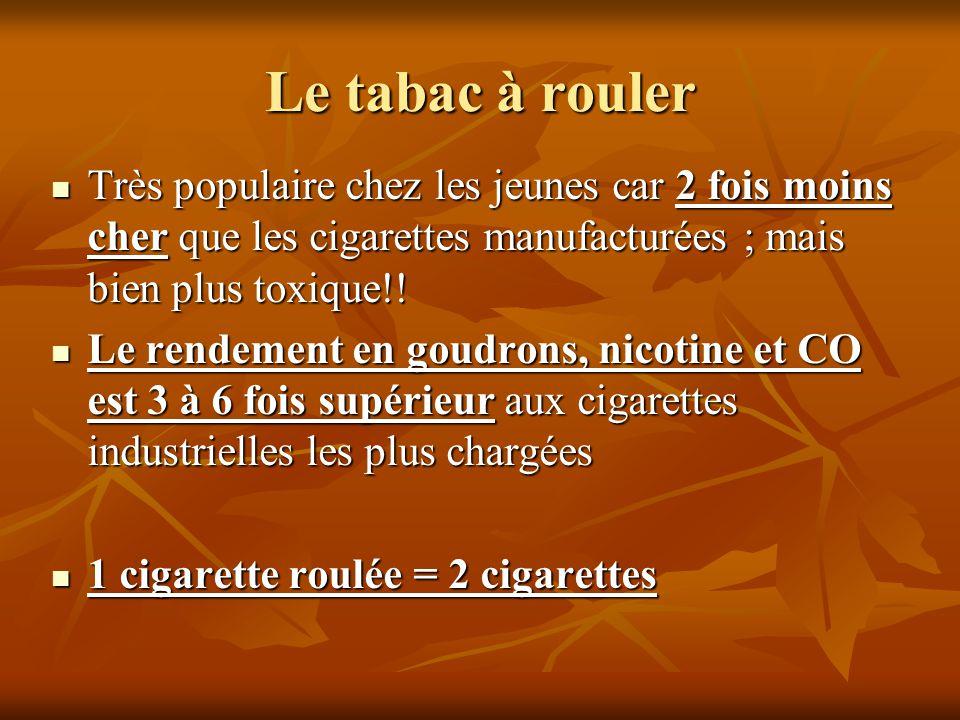 le tabac sous toutes ses formes ppt video online t l charger. Black Bedroom Furniture Sets. Home Design Ideas