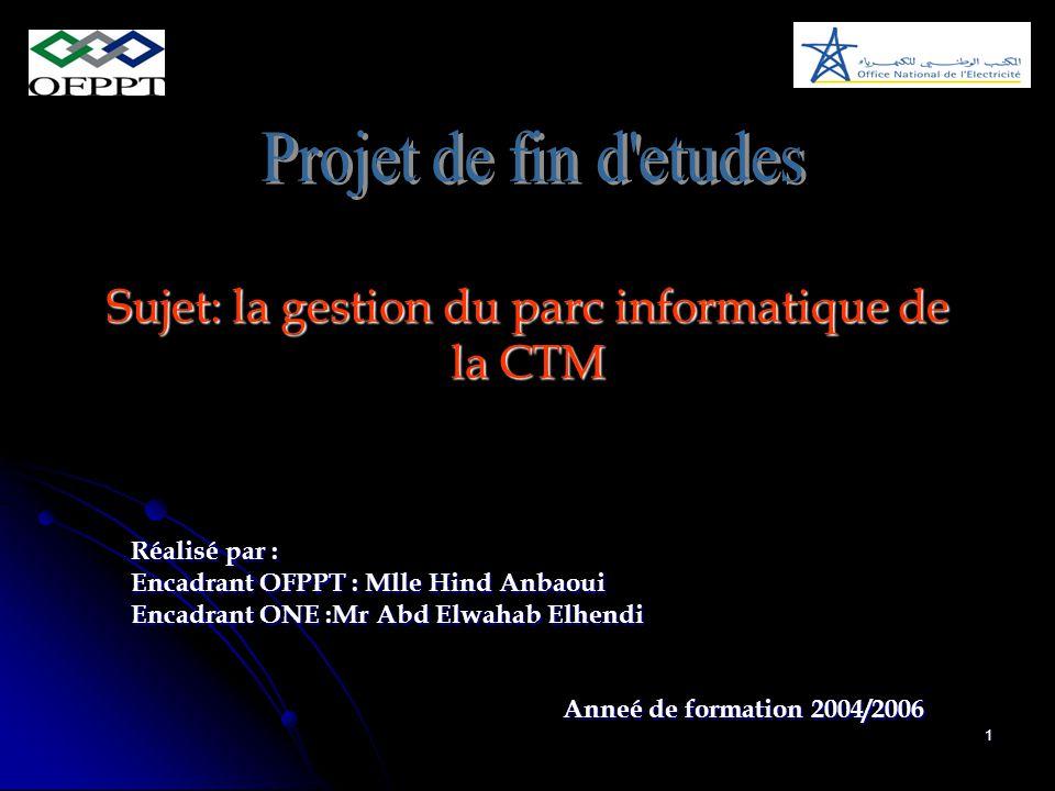 fdedc482749cd Sujet  la gestion du parc informatique de la CTM - ppt video online ...