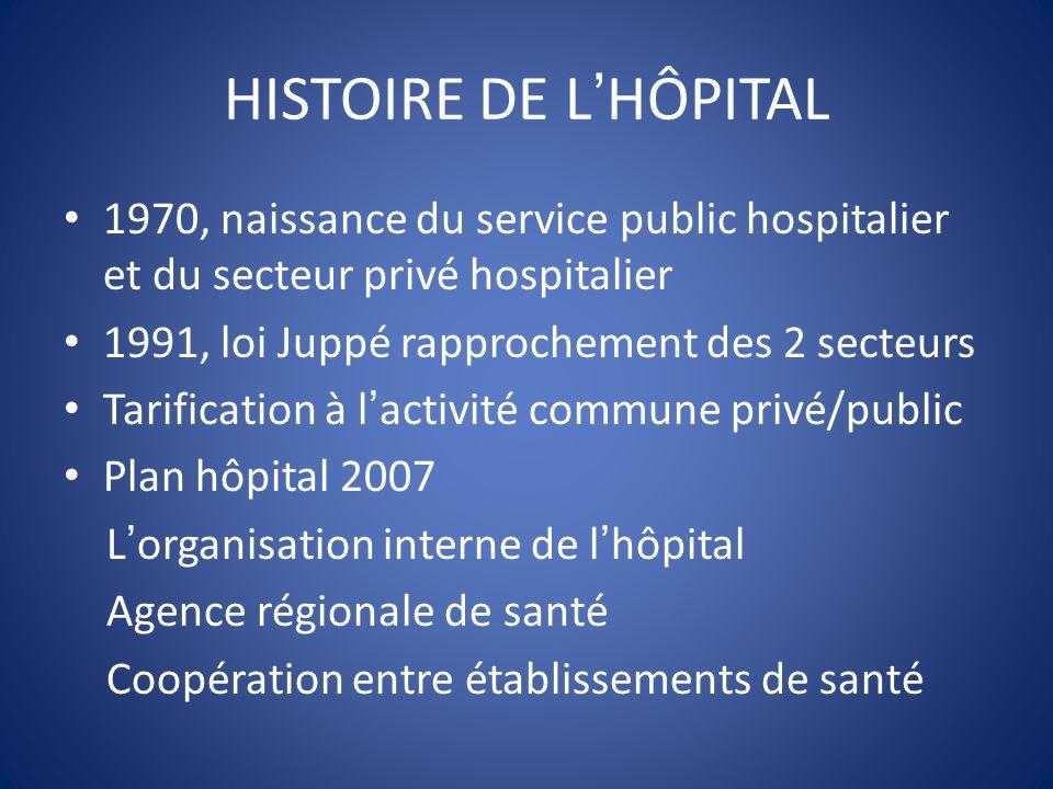 organisation hôpital public