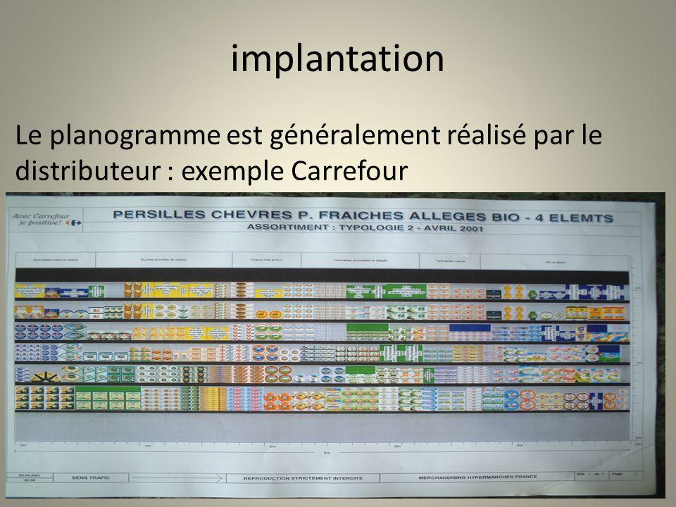 implantation l�implantation met en sc232ne l�assortiment