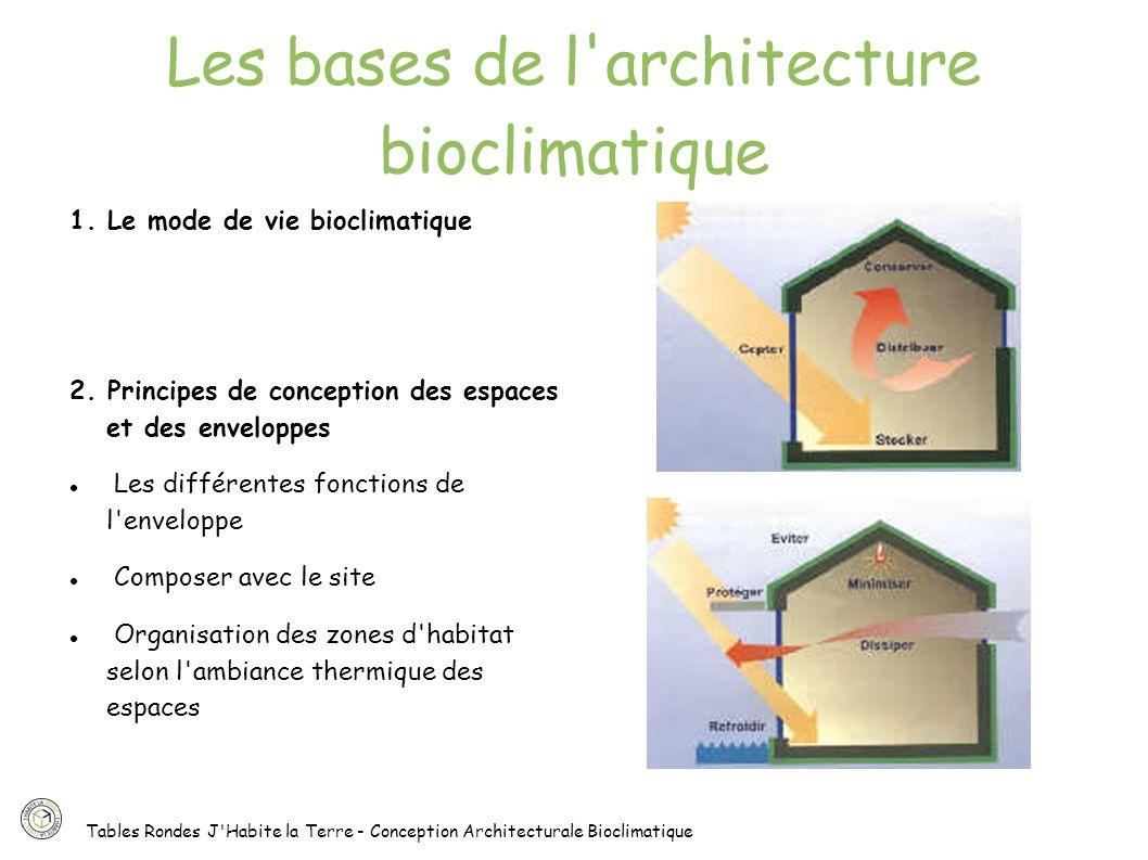 Conception Architecturale Bioclimatique En Rénovation Ppt Video