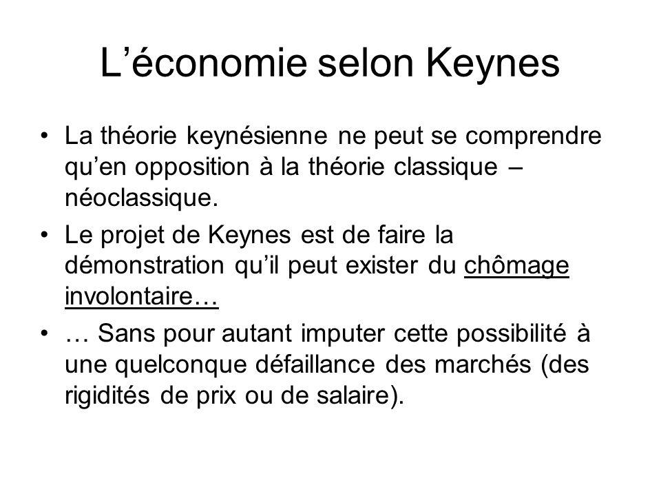 L Economie Selon Keynes Ppt Video Online Telecharger