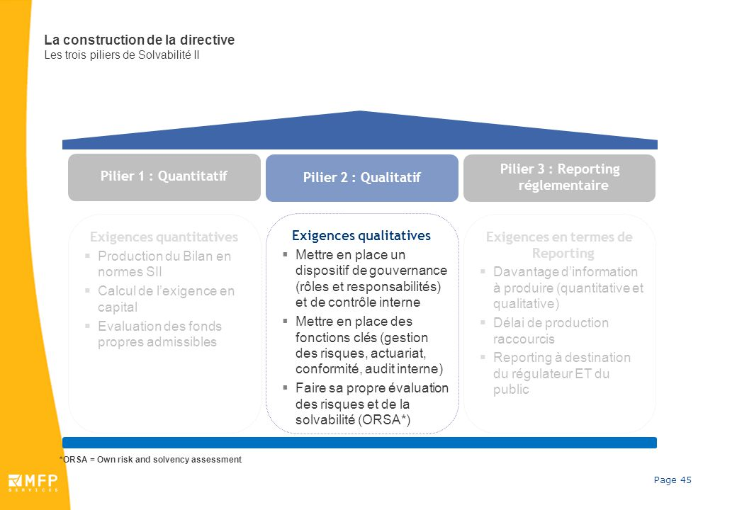 reporting pilier 3 de solvabilite ii guide pour la production des qrt