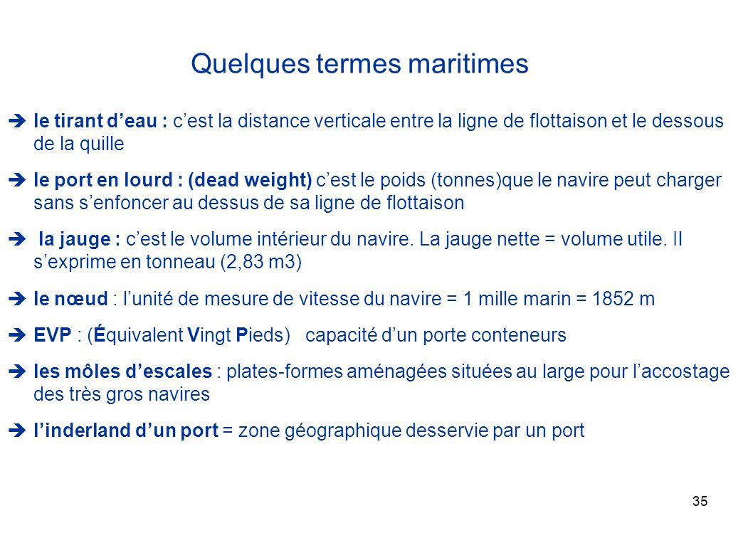 Transporter les objectifs de la formation sont les - Distance en milles nautiques entre 2 ports ...