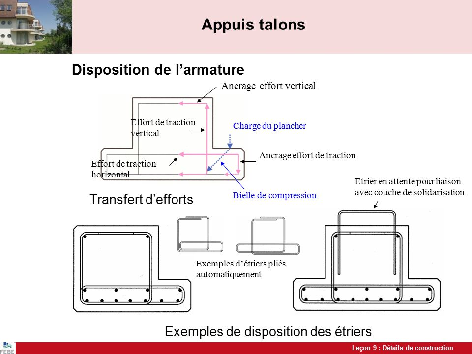 Appuis talons Disposition de l'armature Ancrage effort vertical
