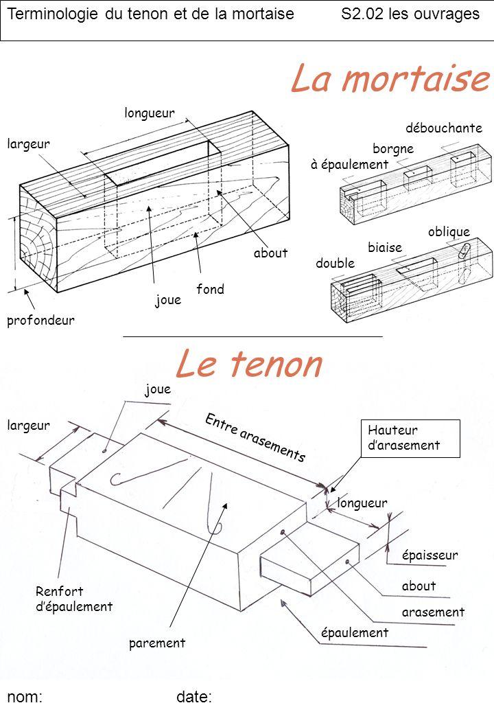 liaisons d assemblage ppt video online t l charger. Black Bedroom Furniture Sets. Home Design Ideas