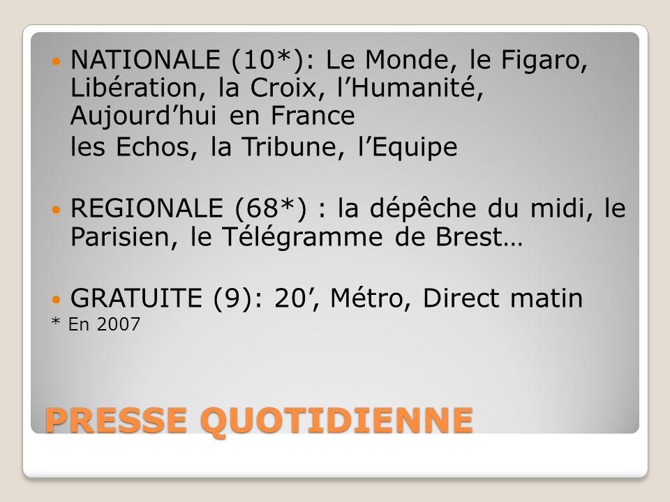 presse quotidienne française