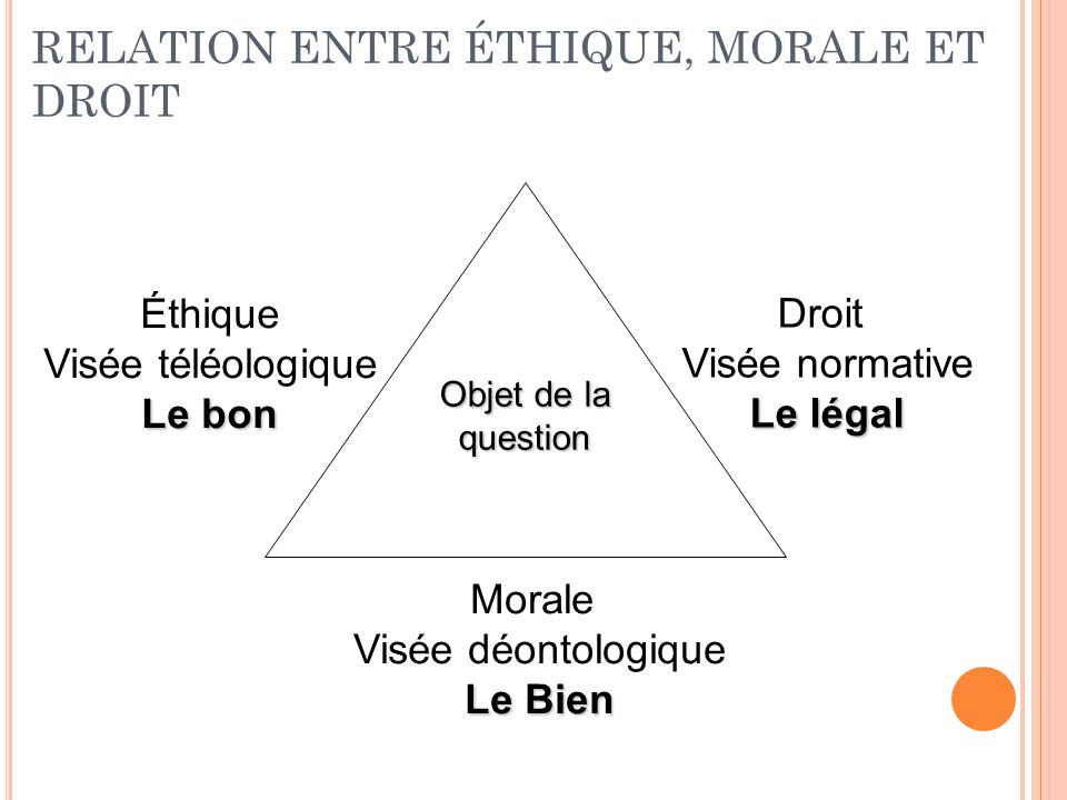 Droit Morale Et Religion Dissertation Writing – 129897