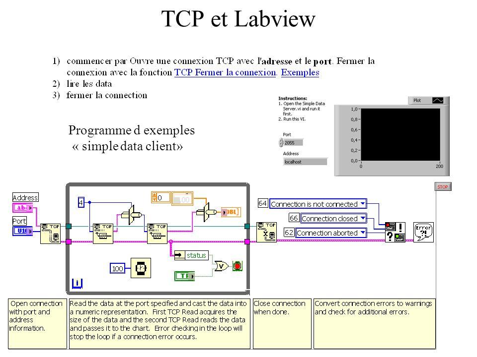 Communication réseau pour groupes d'utilisateurs - ppt