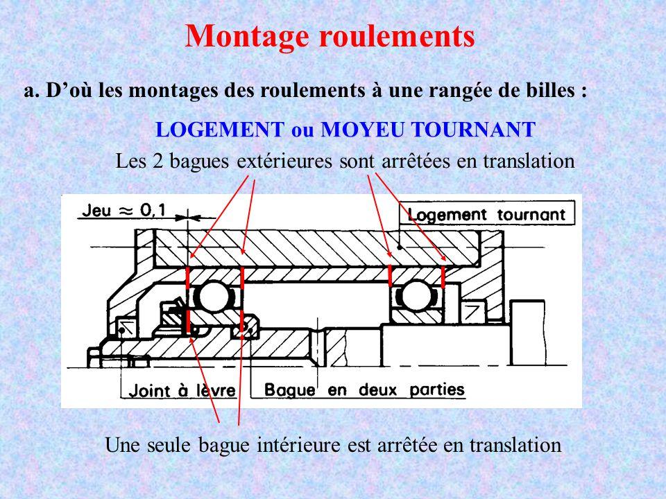 montage roulements 1 le laminage ppt video online t l charger. Black Bedroom Furniture Sets. Home Design Ideas