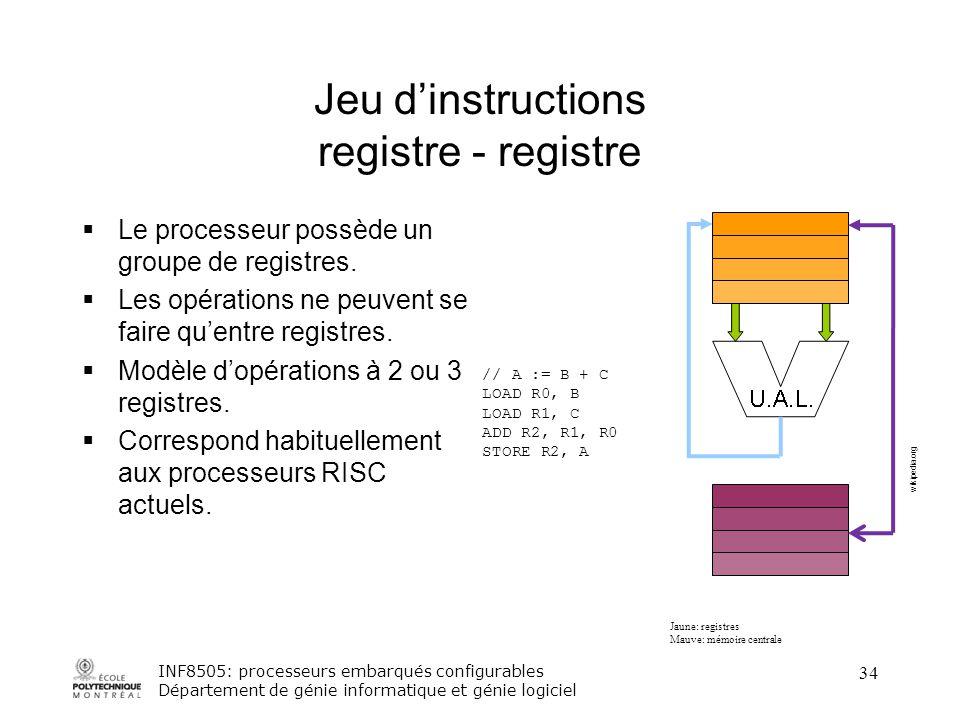 Conception de processeurs – partie 1 - ppt video online