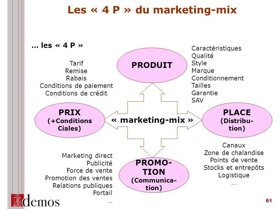 Du Marketing Au Plan D Actions Commerciales P A C Ppt Telecharger