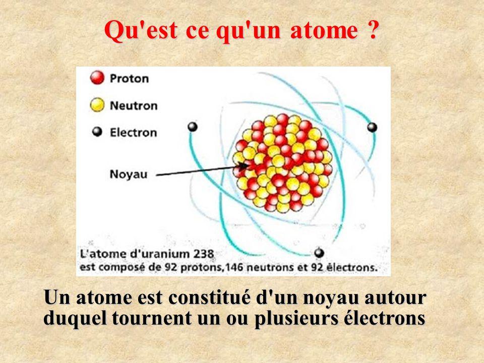 Qu Est Ce Qu Un Atome Un Atome Est Constitue D Un Noyau Autour