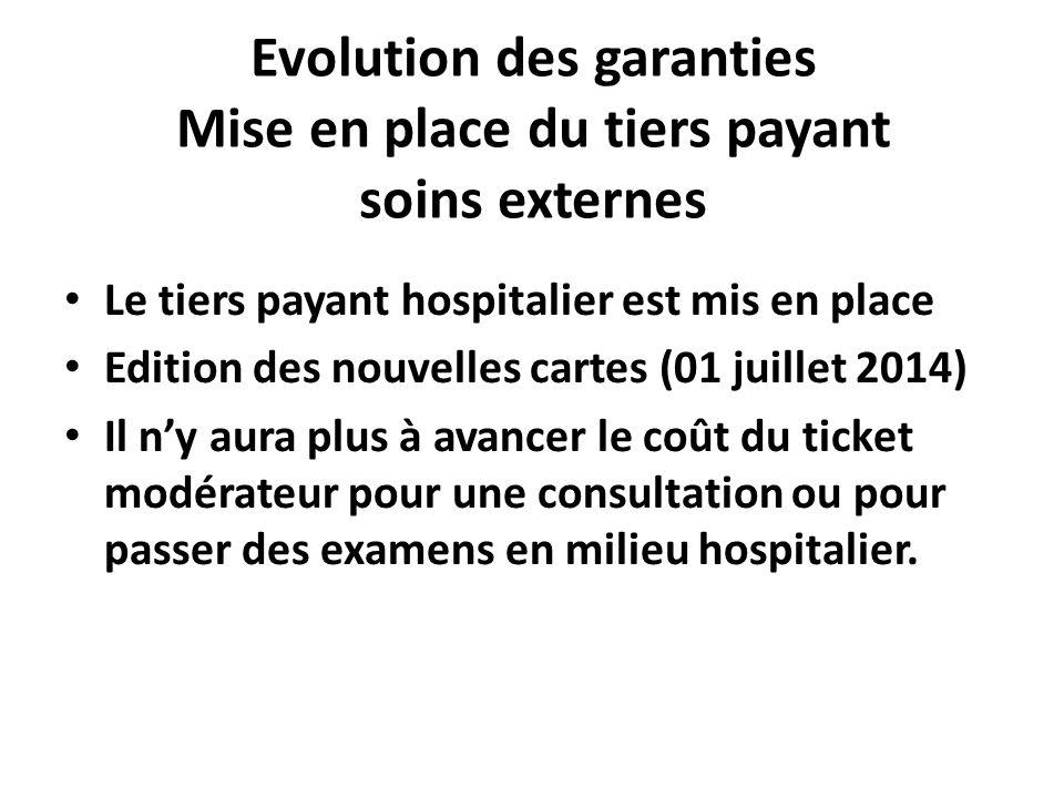 Evolution des garanties Mise en place du tiers payant soins externes b5f0a3f95e1c