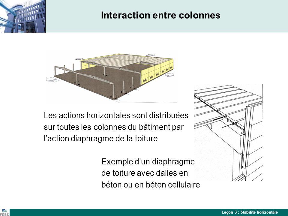 conception de constructions en beton prefabrique ppt video online t l charger. Black Bedroom Furniture Sets. Home Design Ideas