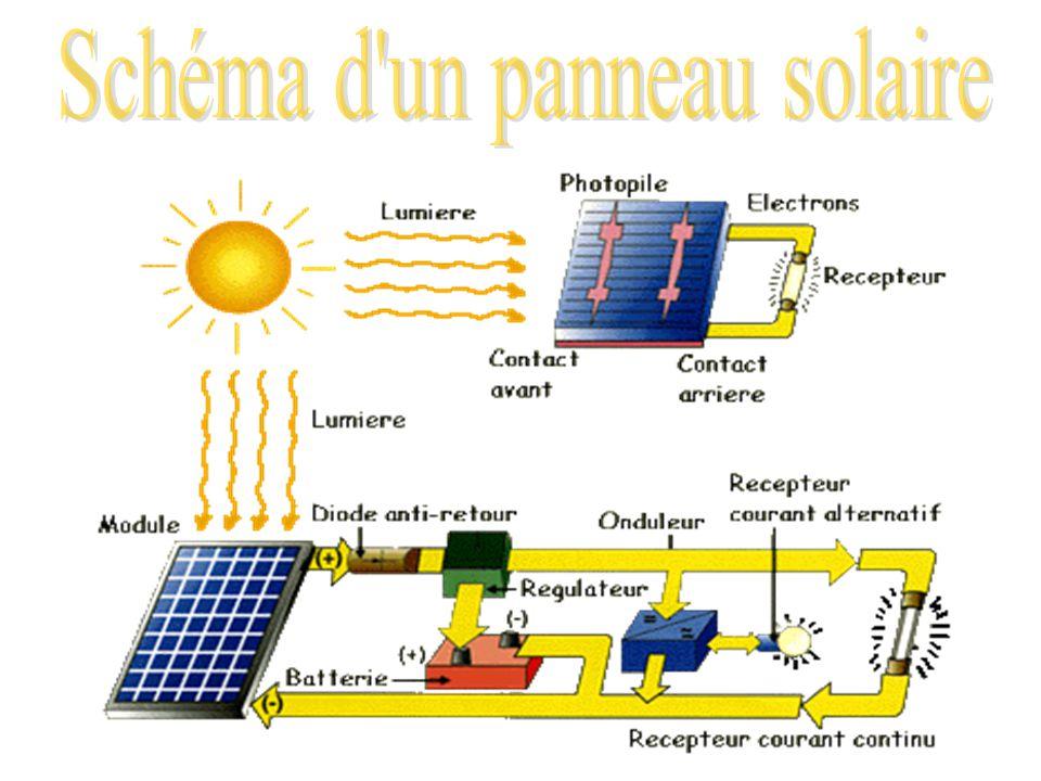 schema panneau solaire excellent systme de gnration de panneau solaire et olienne puissance. Black Bedroom Furniture Sets. Home Design Ideas
