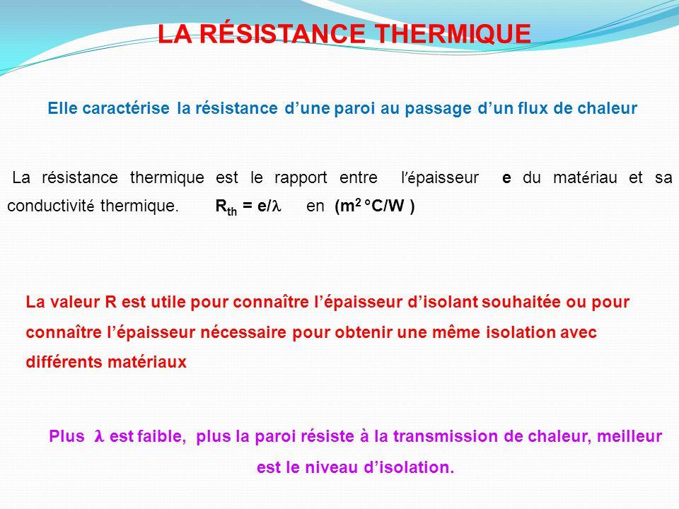 resistance thermique laine de roche great descriptif du mur coefficient de thermique u cuest. Black Bedroom Furniture Sets. Home Design Ideas