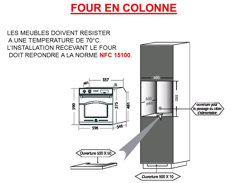 incroyable comment installer un four encastrable dans un meuble 10 comparez ici les fours. Black Bedroom Furniture Sets. Home Design Ideas
