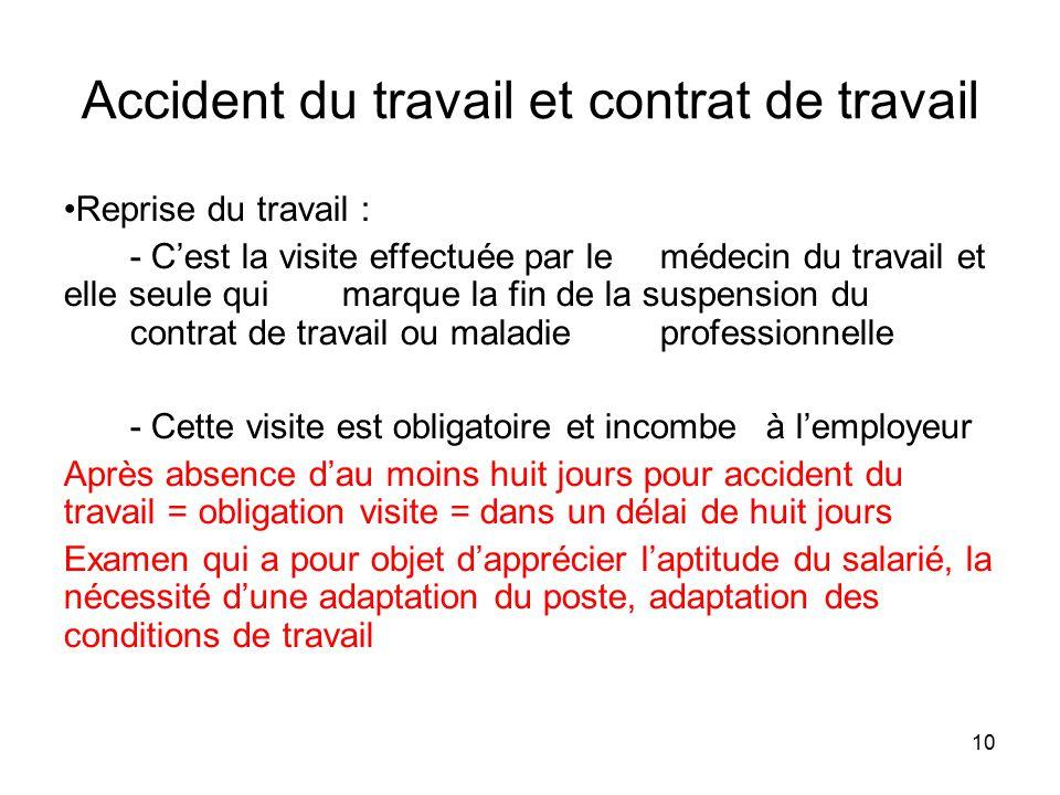 Accident Du Travail Accident De Trajet Maladie Professionnelle