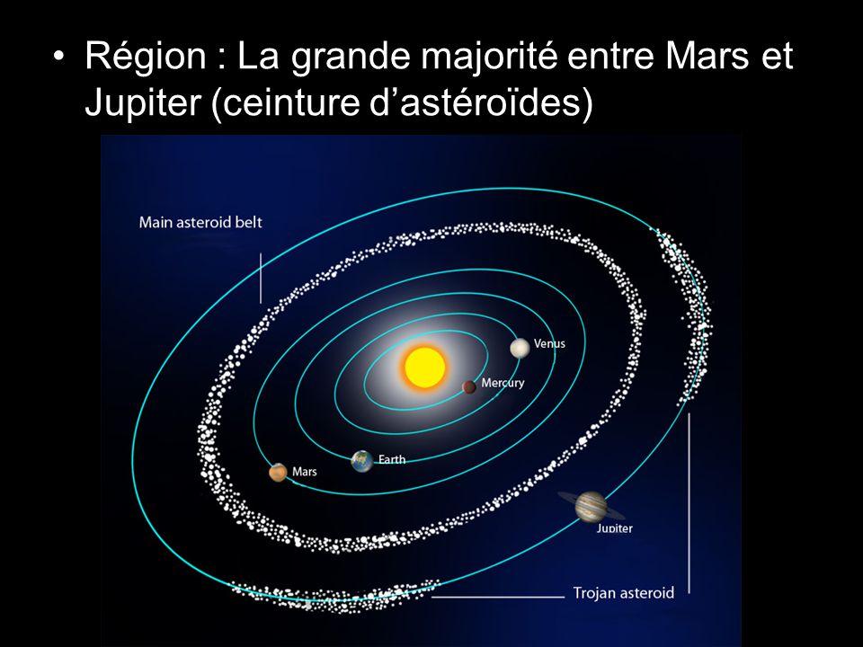 3 Région   La grande majorité entre Mars et Jupiter (ceinture d astéroïdes) 2f127573863