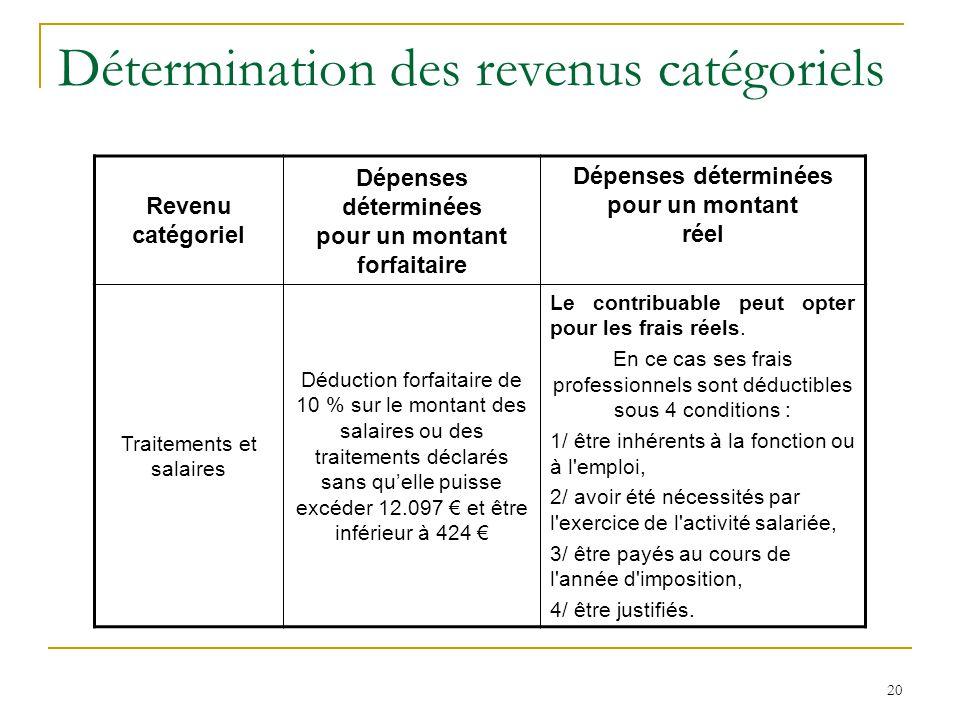 L Impot Sur Le Revenu Notions De Base Ppt Video Online Telecharger