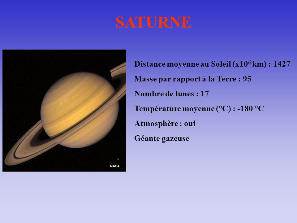 temperature saturne