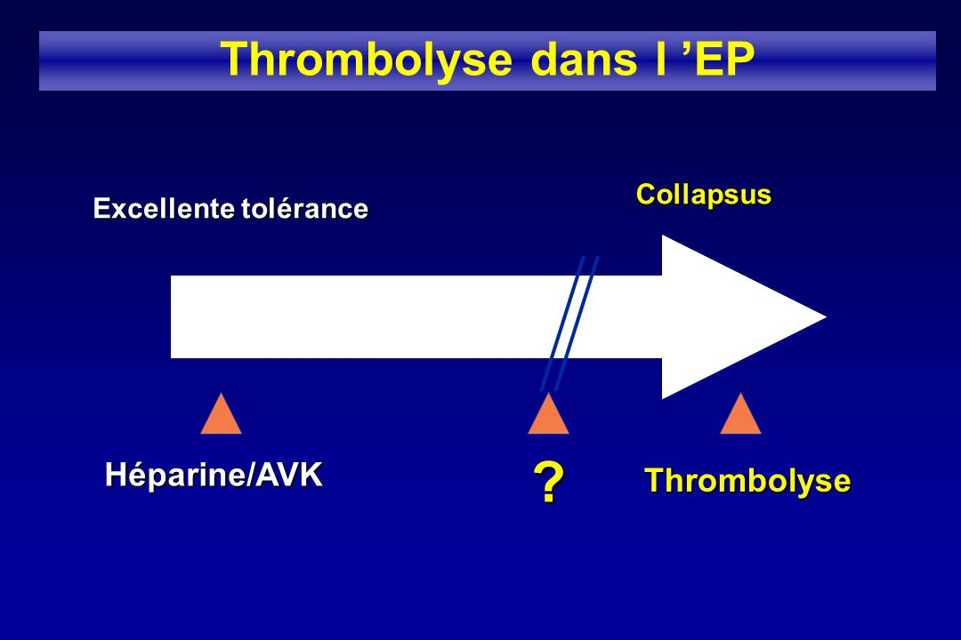 collapsus cardiovasculaire def