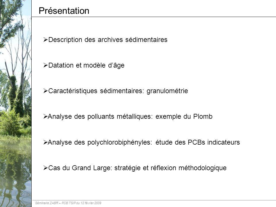 Pb 210 sédiments datation