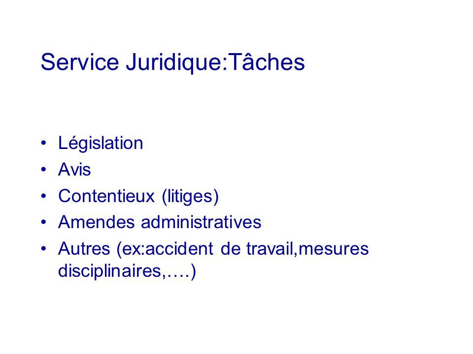 69e1cf9f46b Présentation du Service Juridique - ppt video online télécharger