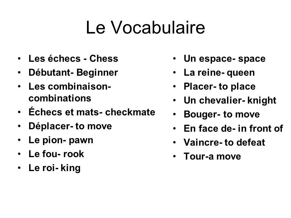 Szachy - słownictwo 3 - Francuski przy kawie