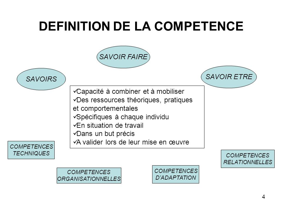 observation et evaluation des competences gestion des  et par les  comp u00e9tences armelle billiaud