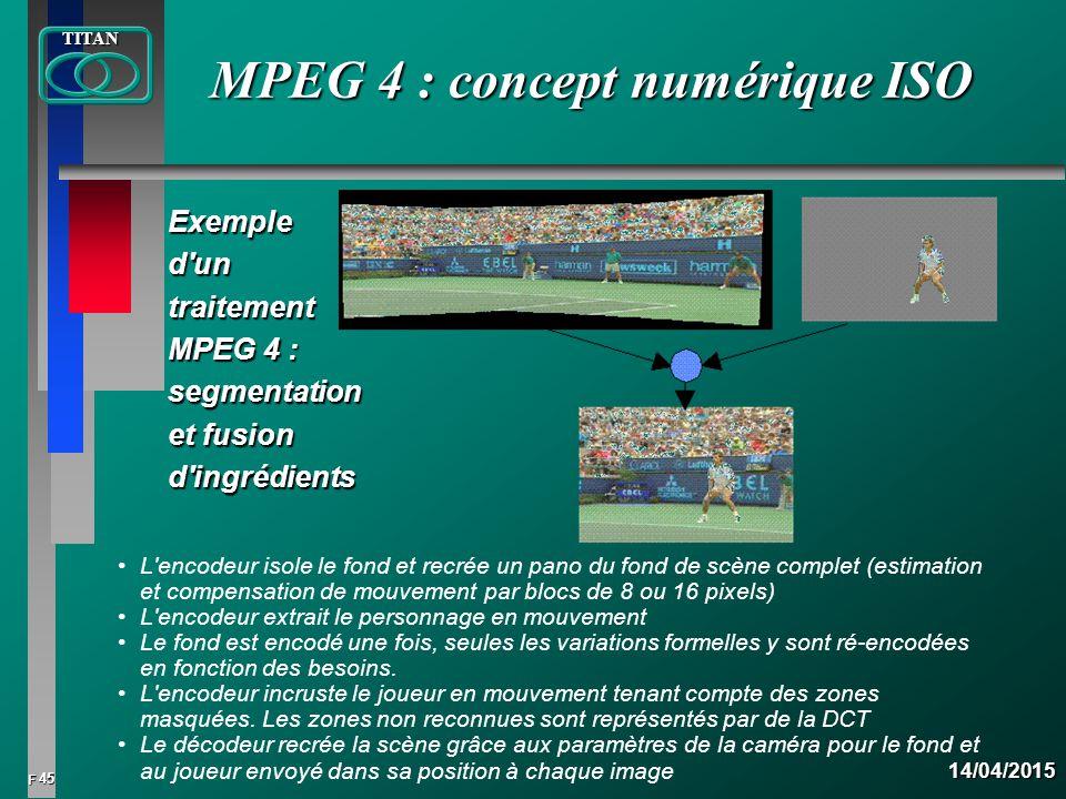 MP3 3 TÉLÉCHARGER DCODEUR GREFFON MPEG-1 LAYER