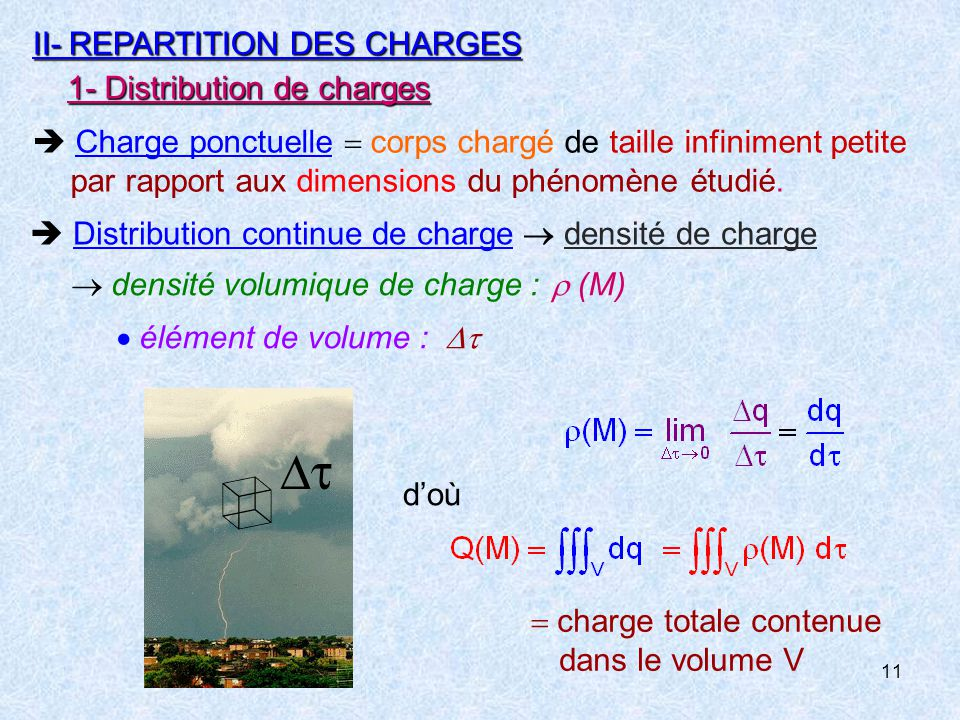 II- REPARTITION DES CHARGES