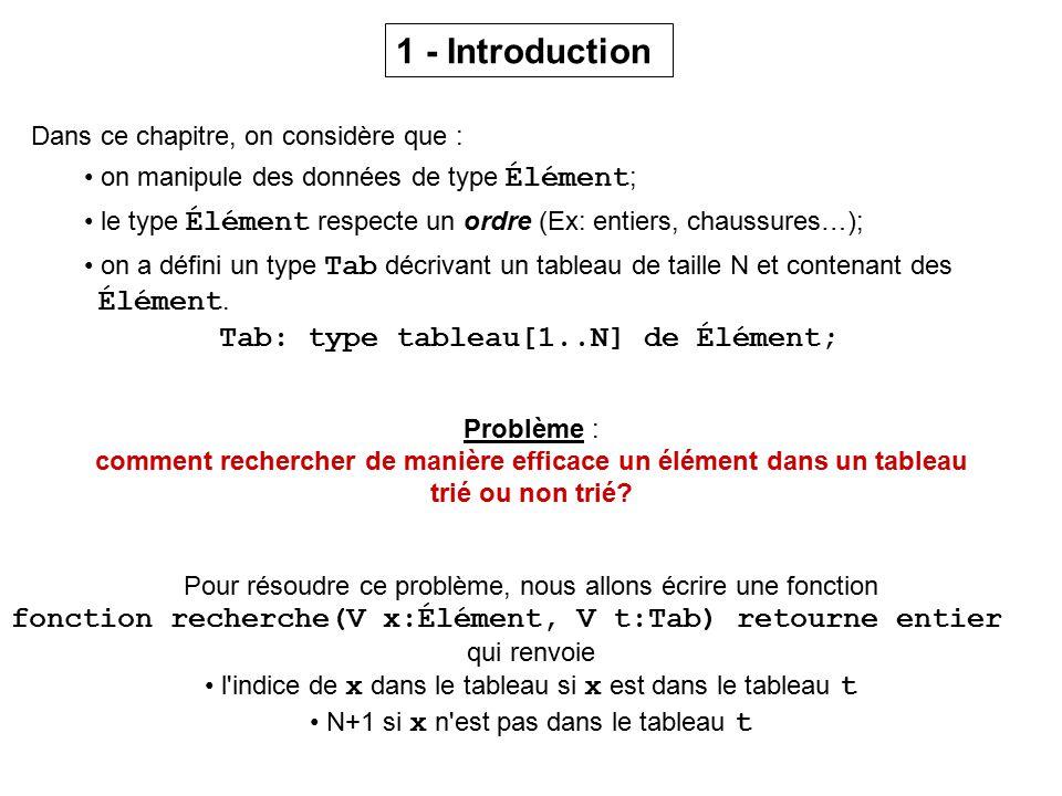 Cours 4 Trois Algorithmes De Recherche Dans Un Tableau Ppt Telecharger