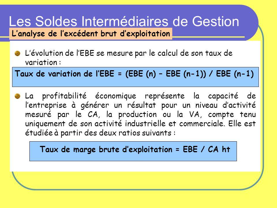 Introduction A L Analyse Financiere Ppt Telecharger
