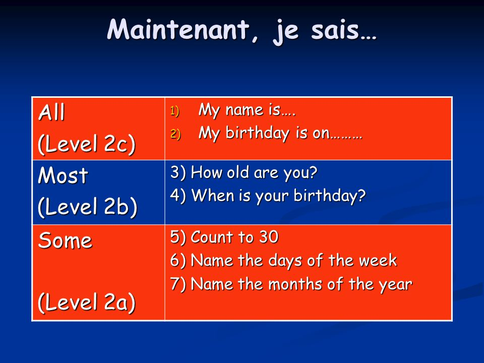 Maintenant, je sais… All (Level 2c) Most (Level 2b) Some (Level 2a)