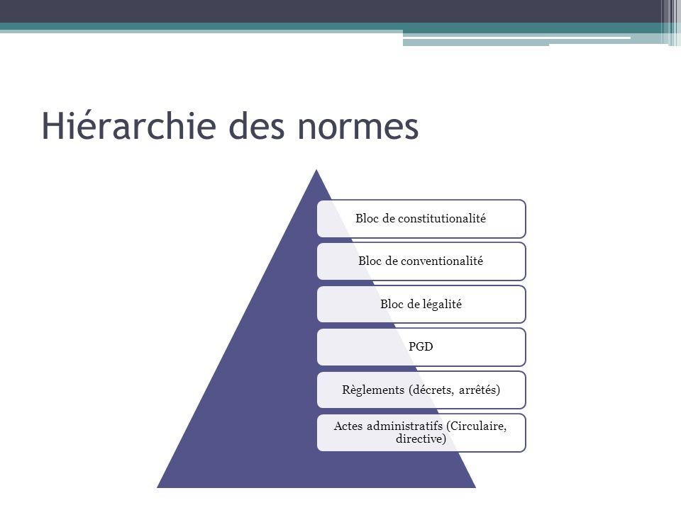 Le Droit De L Internet Et Des Tic Ppt Video Online Telecharger