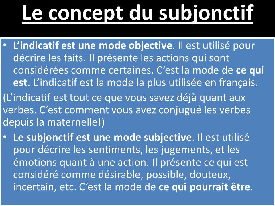 Le Subjonctif Et L Indicatif Les Modes De Verbe Ppt Telecharger