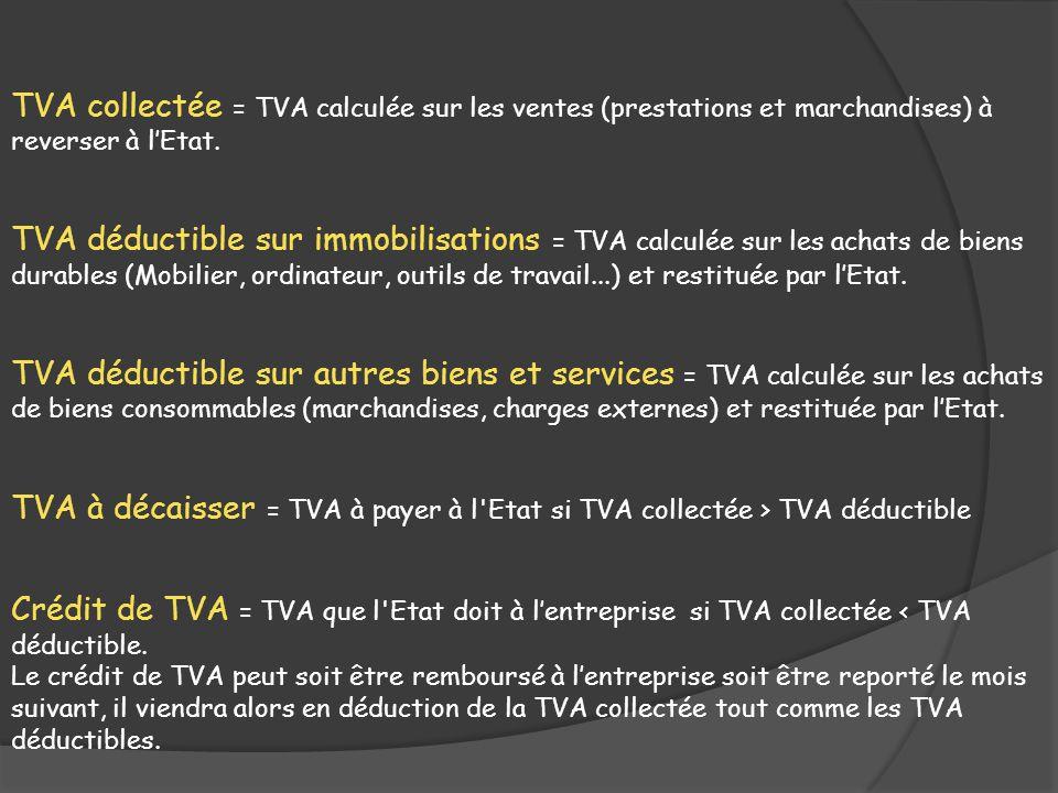 La Taxe Sur La Valeur Ajoutee Tva Ppt Video Online Telecharger