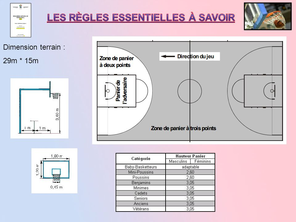 le basketball ppt video online t l charger. Black Bedroom Furniture Sets. Home Design Ideas