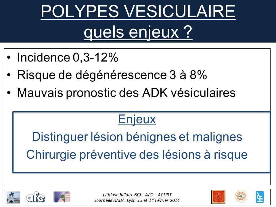 Les polypes vésiculaires Julie PERINEL Lyon, HCL, UCBL1 ...